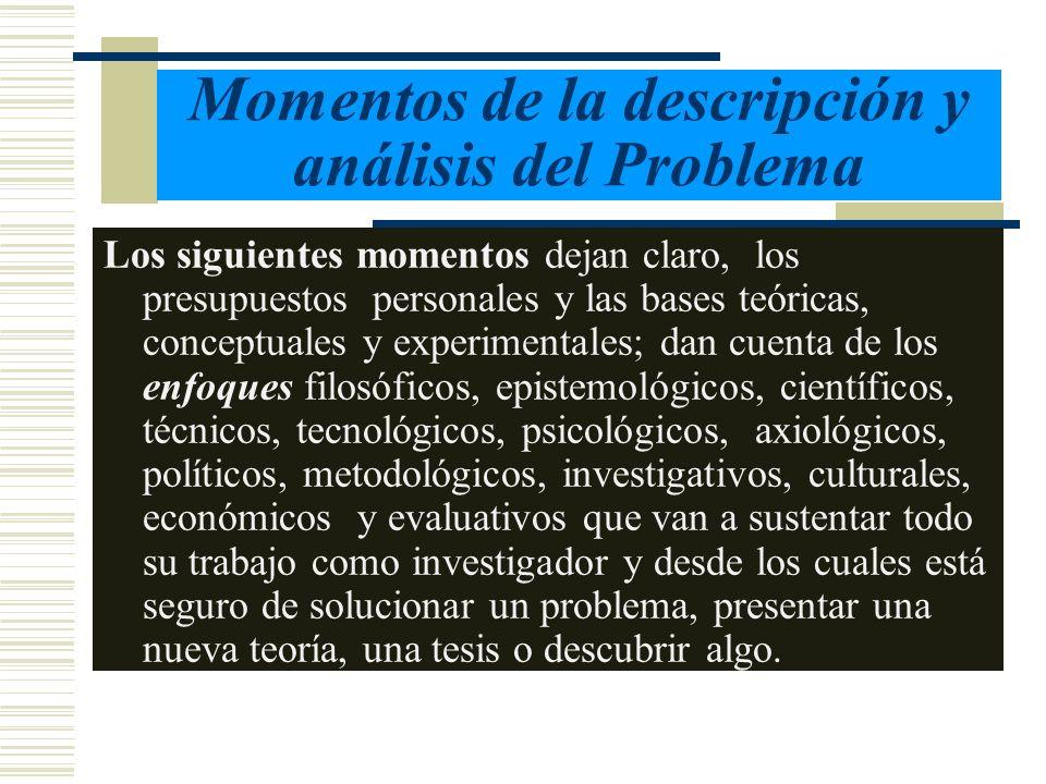 Momentos de la descripción y análisis del Problema Los siguientes momentos dejan claro, los presupuestos personales y las bases teóricas, conceptuales