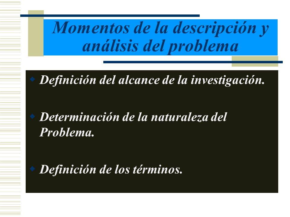 Momentos de la descripción y análisis del problema Definición del alcance de la investigación. Determinación de la naturaleza del Problema. Definición