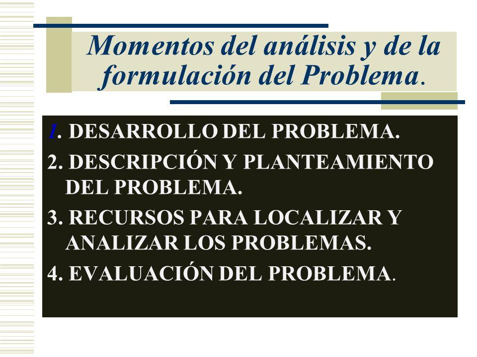 Momentos del análisis y de la formulación del Problema. 1. DESARROLLO DEL PROBLEMA. 2. DESCRIPCIÓN Y PLANTEAMIENTO DEL PROBLEMA. 3. RECURSOS PARA LOCA