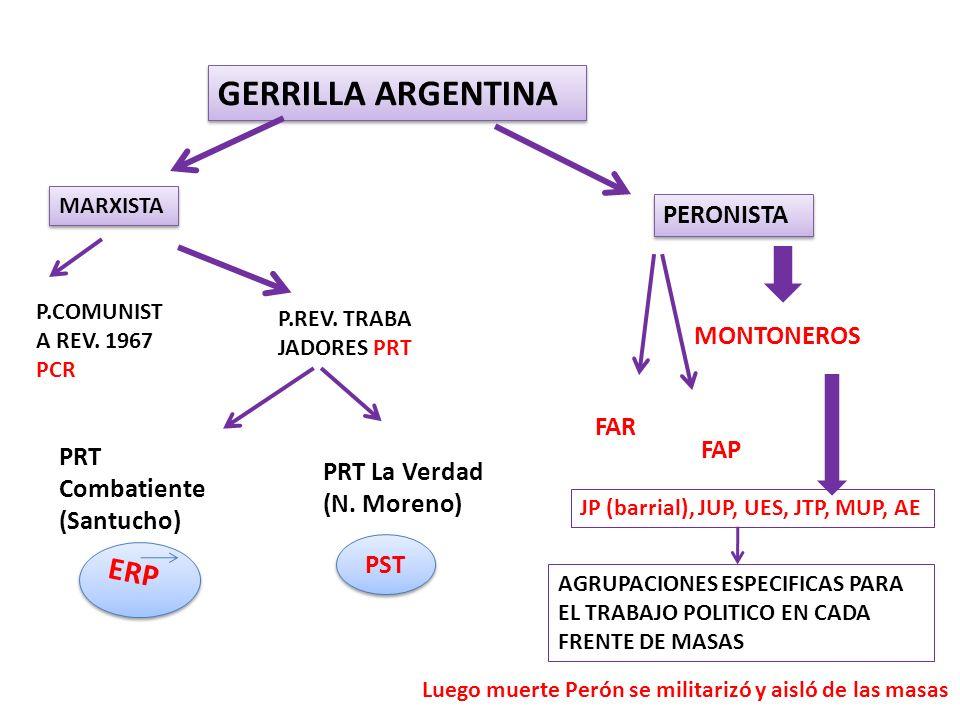 GERRILLA ARGENTINA MARXISTA PERONISTA P.COMUNIST A REV. 1967 PCR P.REV. TRABA JADORES PRT PRT Combatiente (Santucho) ERP PRT La Verdad (N. Moreno) PST
