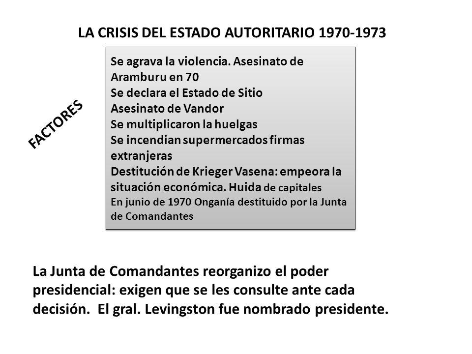 LA CRISIS DEL ESTADO AUTORITARIO 1970-1973 FACTORES Se agrava la violencia. Asesinato de Aramburu en 70 Se declara el Estado de Sitio Asesinato de Van