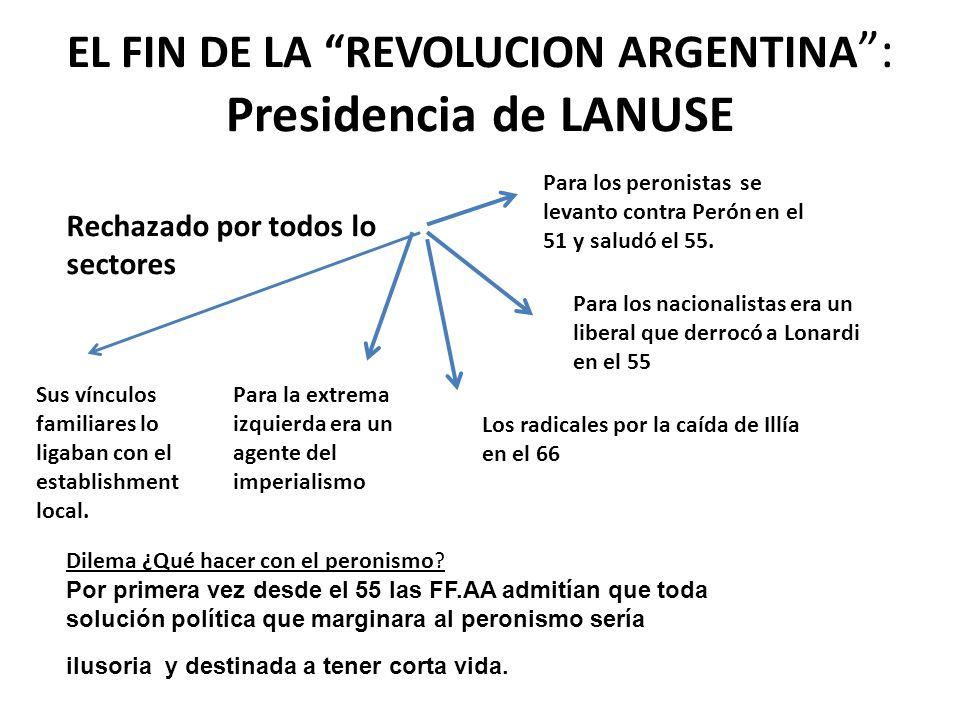EL FIN DE LA REVOLUCION ARGENTINA : Presidencia de LANUSE Rechazado por todos lo sectores Para los peronistas se levanto contra Perón en el 51 y salud