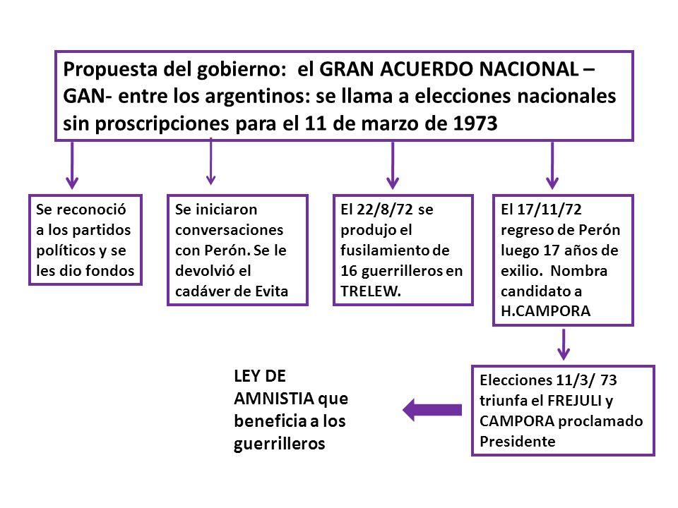 Propuesta del gobierno: el GRAN ACUERDO NACIONAL – GAN- entre los argentinos: se llama a elecciones nacionales sin proscripciones para el 11 de marzo