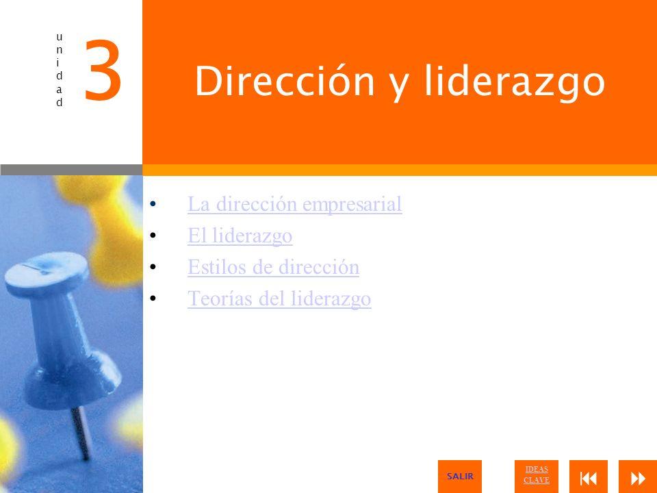 Dirección y liderazgo La dirección empresarial El liderazgo Estilos de dirección Teorías del liderazgo unidadunidad 3 IDEAS CLAVE SALIR