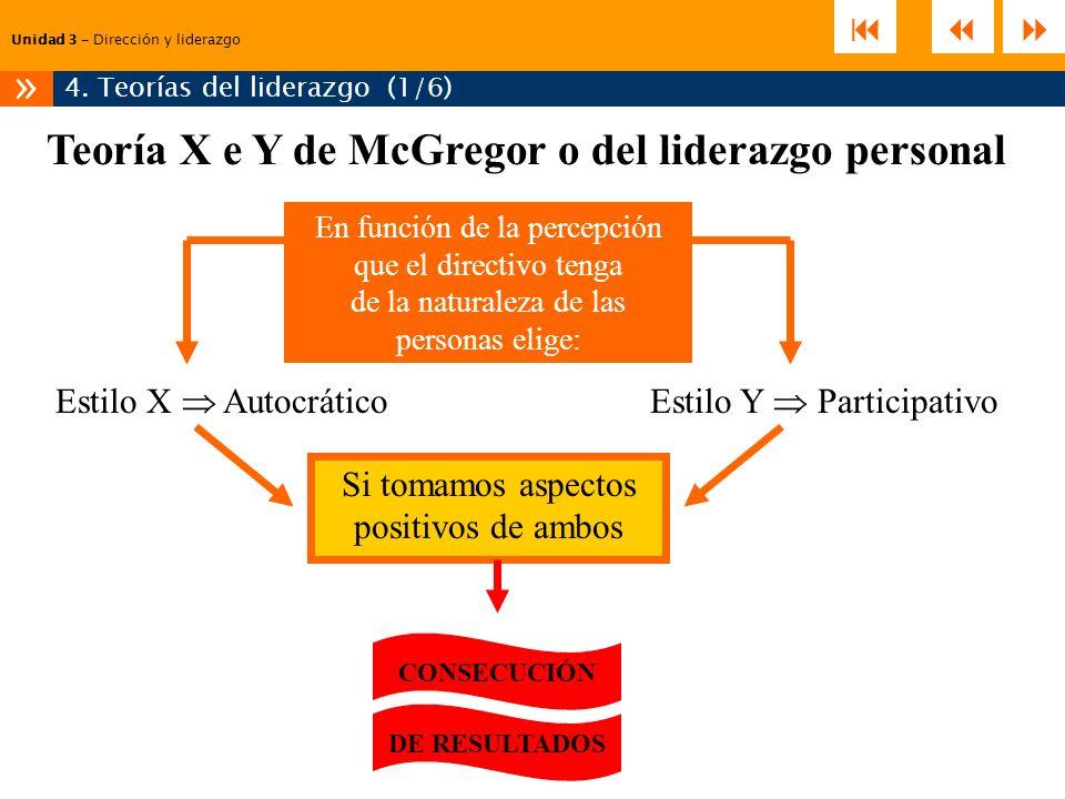 Unidad 3 – Dirección y liderazgo 4. Teorías del liderazgo (1/6) » Teoría X e Y de McGregor o del liderazgo personal En función de la percepción que el