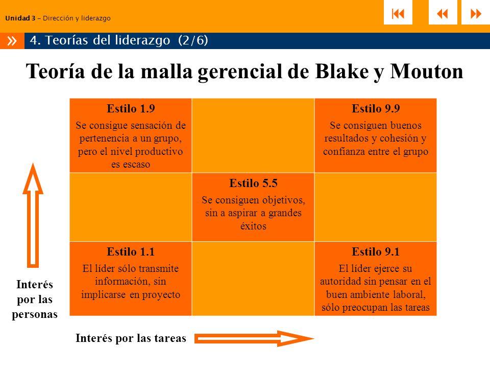 Unidad 3 – Dirección y liderazgo 4. Teorías del liderazgo (2/6) » Teoría de la malla gerencial de Blake y Mouton Estilo 1.9 Se consigue sensación de p