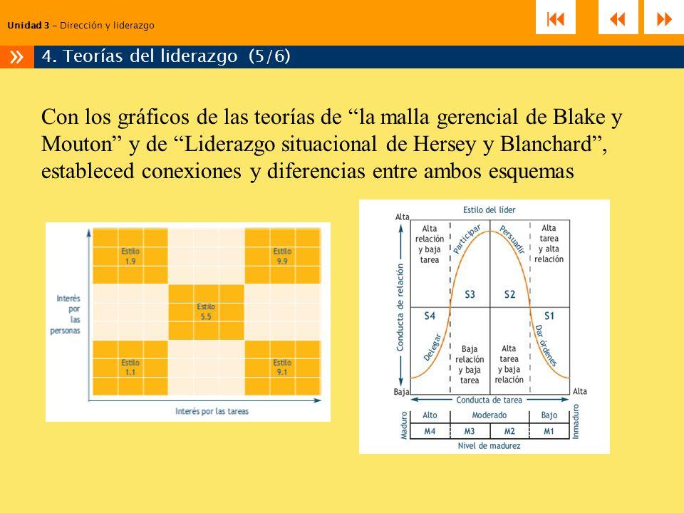Con los gráficos de las teorías de la malla gerencial de Blake y Mouton y de Liderazgo situacional de Hersey y Blanchard, estableced conexiones y dife