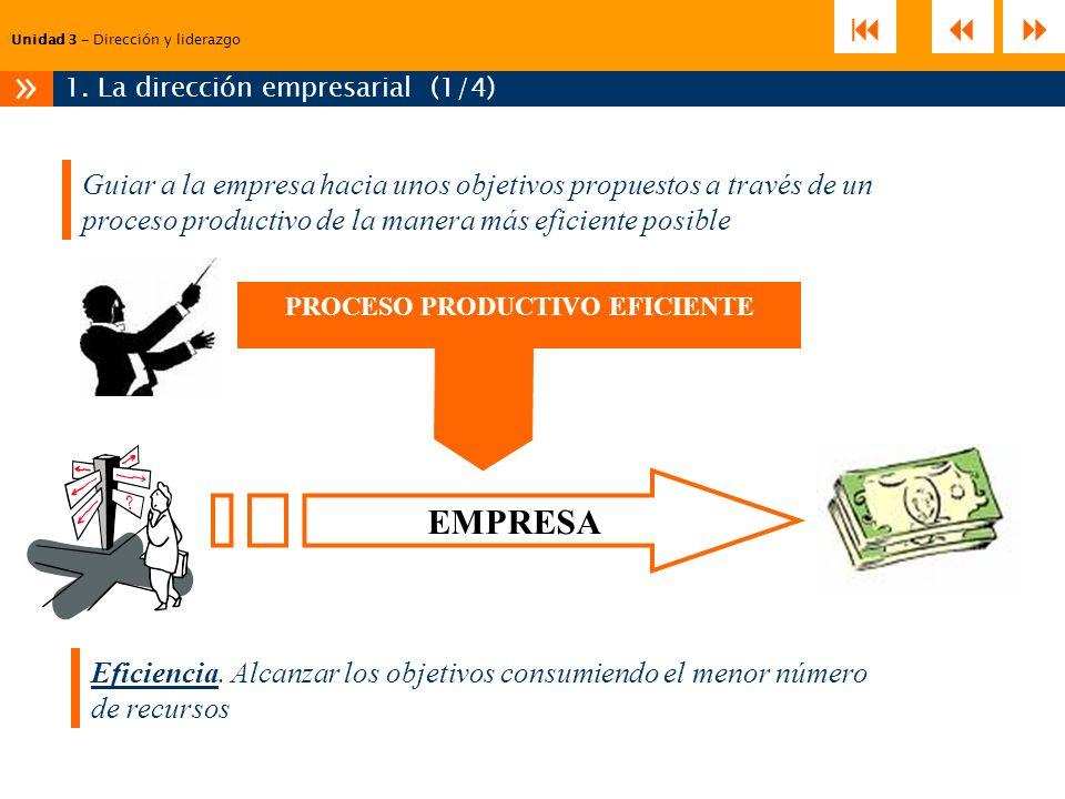 Unidad 3 – Dirección y liderazgo 1. La dirección empresarial (1/4) » Guiar a la empresa hacia unos objetivos propuestos a través de un proceso product