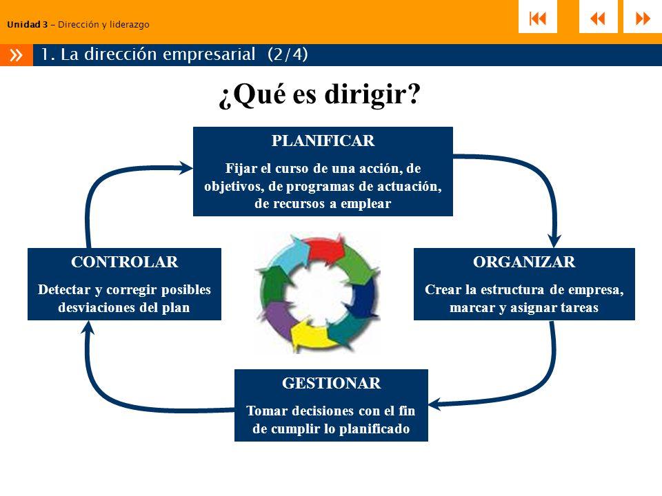 Unidad 3 – Dirección y liderazgo 1. La dirección empresarial (2/4) » ¿Qué es dirigir? PLANIFICAR Fijar el curso de una acción, de objetivos, de progra