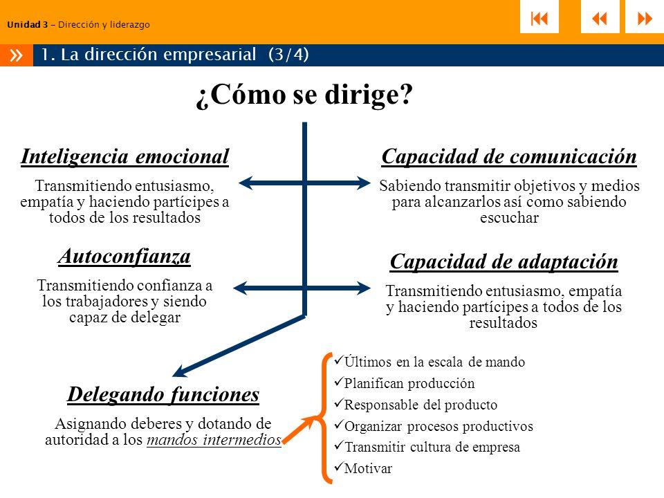Unidad 3 – Dirección y liderazgo 1. La dirección empresarial (3/4) » ¿Cómo se dirige? Inteligencia emocional Transmitiendo entusiasmo, empatía y hacie