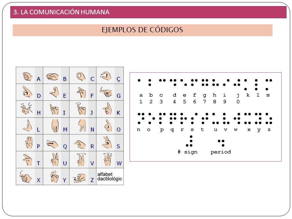 11 3. LA COMUNICACIÓN HUMANA EJEMPLOS DE CÓDIGOS