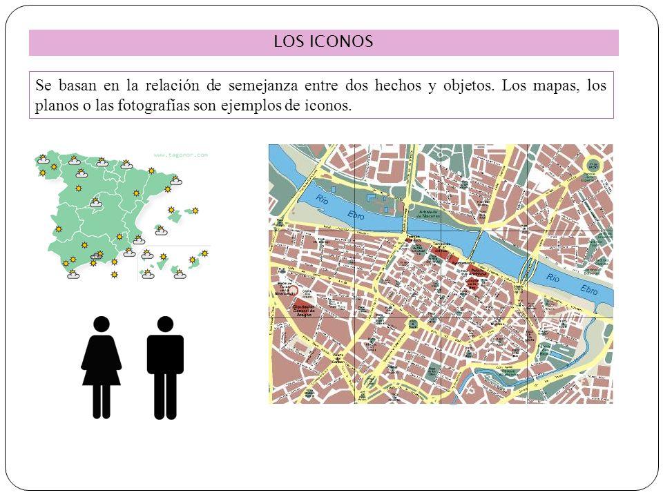LOS ICONOS Se basan en la relación de semejanza entre dos hechos y objetos. Los mapas, los planos o las fotografías son ejemplos de iconos. 19