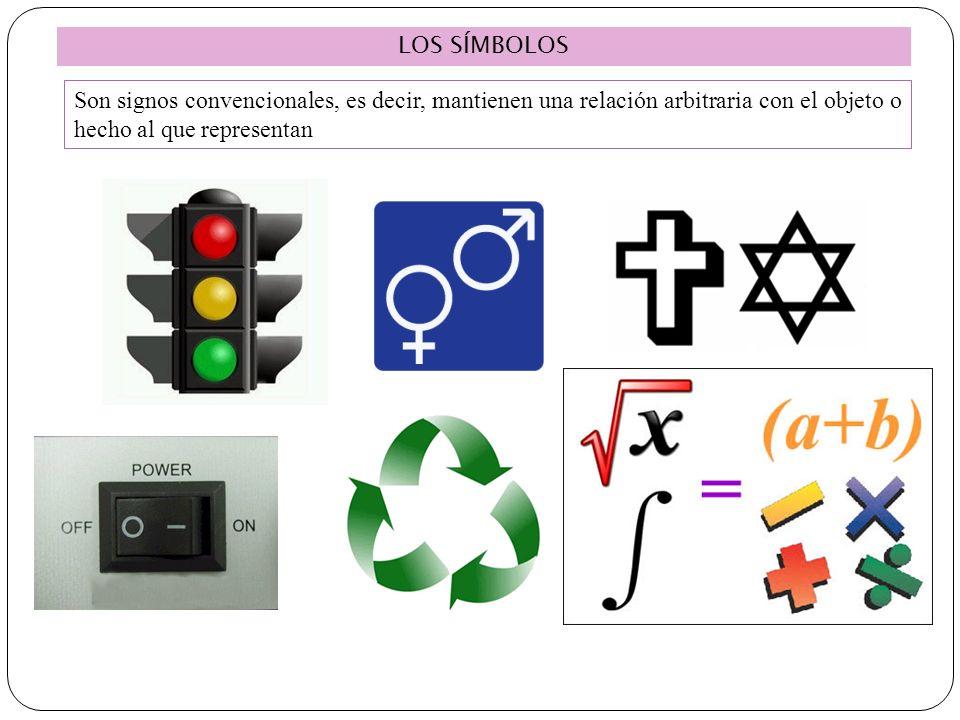 LOS SÍMBOLOS Son signos convencionales, es decir, mantienen una relación arbitraria con el objeto o hecho al que representan 20