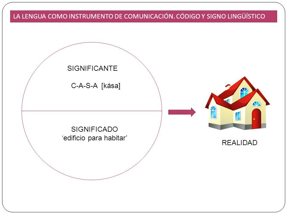 LA LENGUA COMO INSTRUMENTO DE COMUNICACIÓN. CÓDIGO Y SIGNO LINGÜÍSTICO SIGNIFICANTE C-A-S-A [kása] SIGNIFICADO edificio para habitar REALIDAD