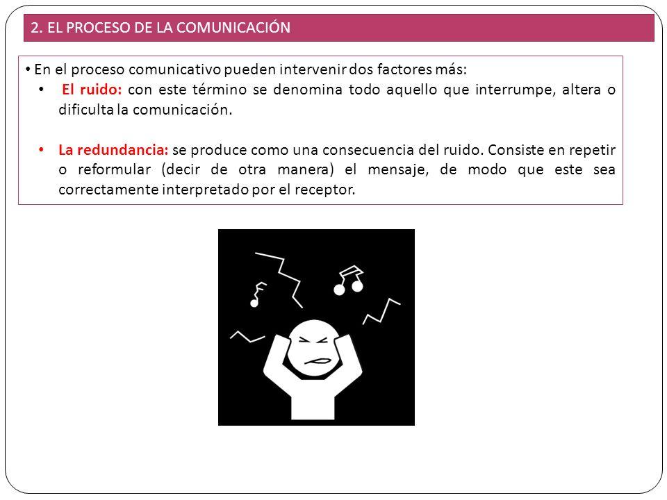 5 2. EL PROCESO DE LA COMUNICACIÓN En el proceso comunicativo pueden intervenir dos factores más: El ruido: con este término se denomina todo aquello
