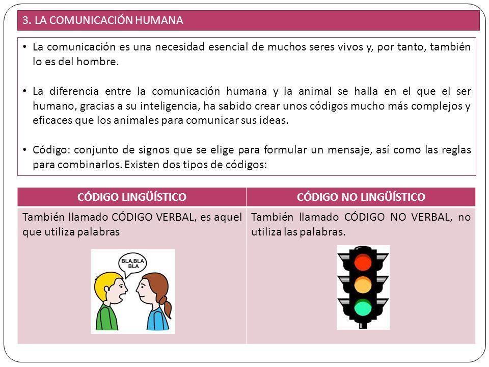 8 3. LA COMUNICACIÓN HUMANA La comunicación es una necesidad esencial de muchos seres vivos y, por tanto, también lo es del hombre. La diferencia entr