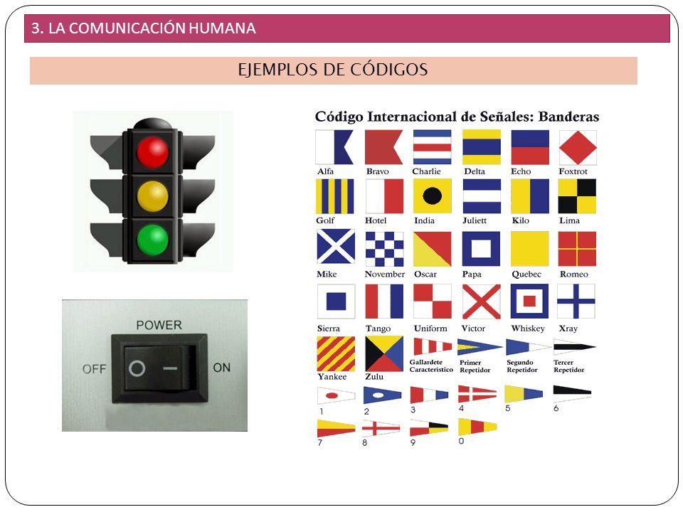 10 3. LA COMUNICACIÓN HUMANA EJEMPLOS DE CÓDIGOS