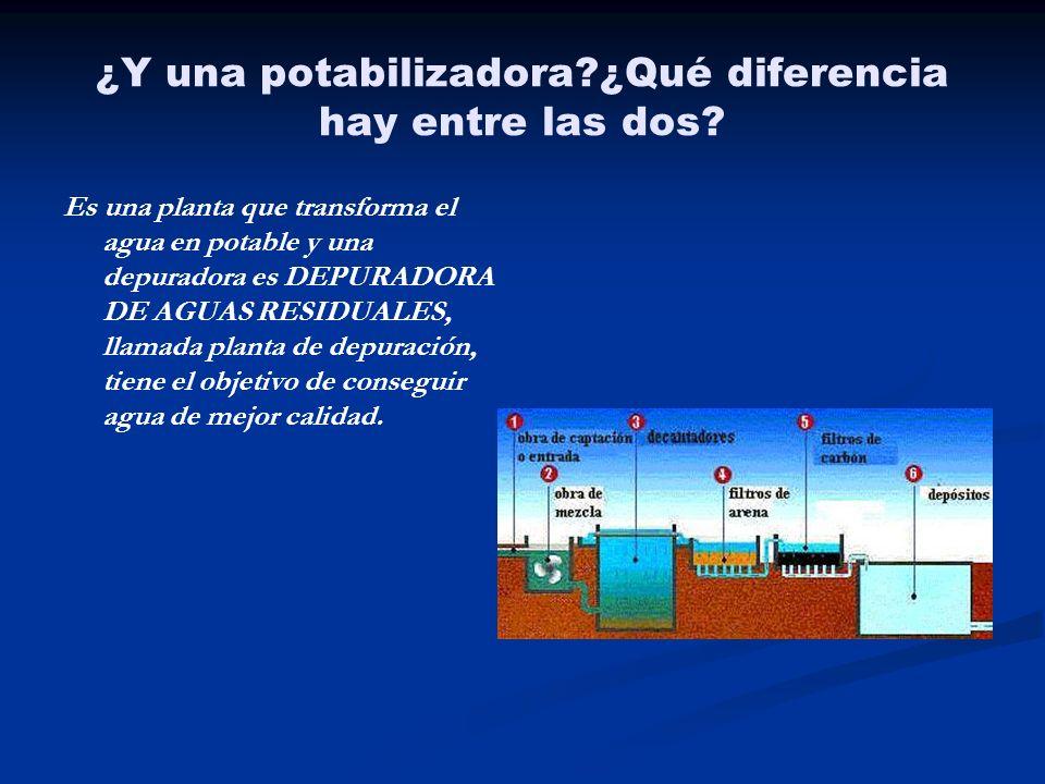 ¿Y una potabilizadora?¿Qué diferencia hay entre las dos? Es una planta que transforma el agua en potable y una depuradora es DEPURADORA DE AGUAS RESID