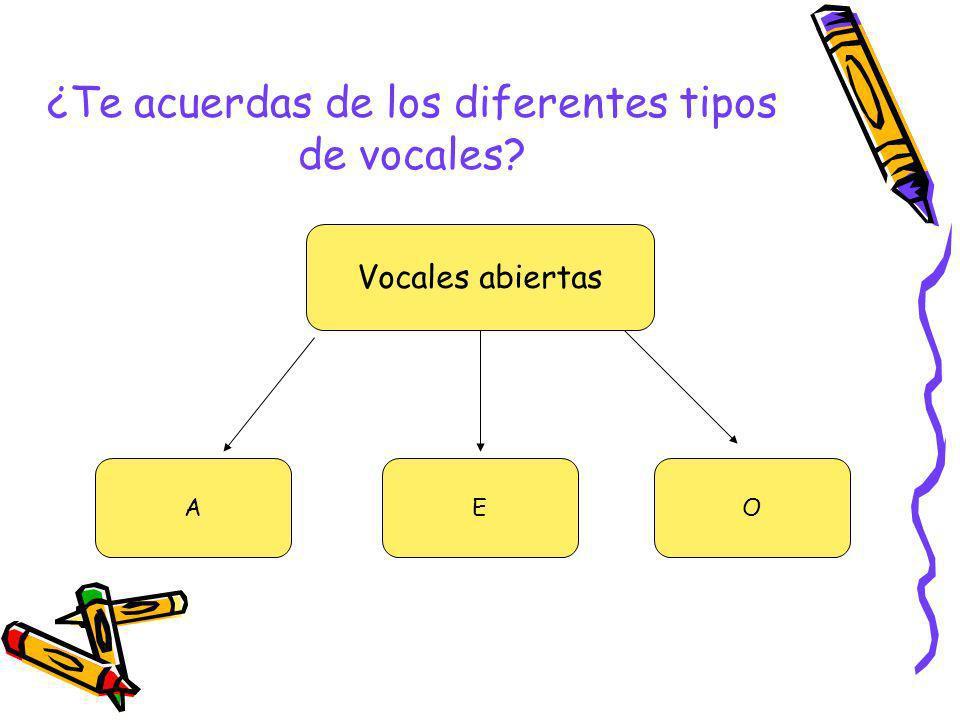 ¿Te acuerdas de los diferentes tipos de vocales? Vocales abiertas AEO