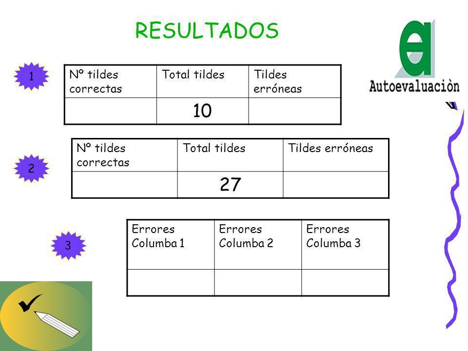 RESULTADOS Nº tildes correctas Total tildesTildes erróneas 10 Nº tildes correctas Total tildesTildes erróneas 27 1 2 3 Errores Columba 1 Errores Colum