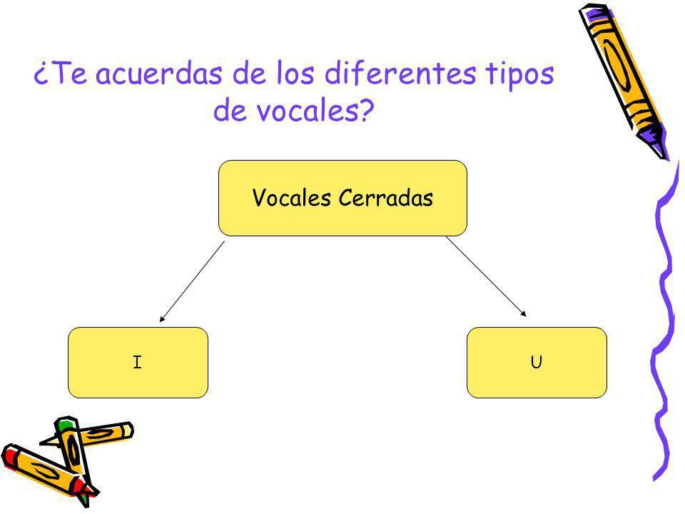 ¿Te acuerdas de los diferentes tipos de vocales? Vocales Cerradas IU