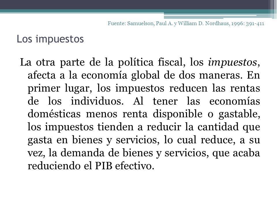 Los impuestos La otra parte de la política fiscal, los impuestos, afecta a la economía global de dos maneras. En primer lugar, los impuestos reducen l