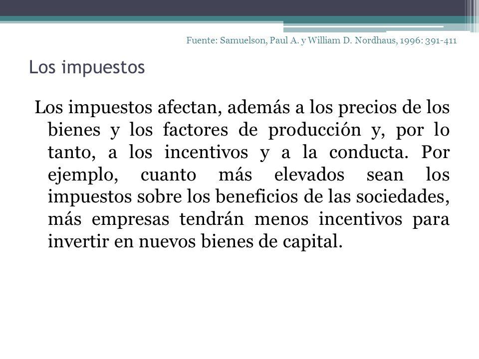 Los impuestos Los impuestos afectan, además a los precios de los bienes y los factores de producción y, por lo tanto, a los incentivos y a la conducta