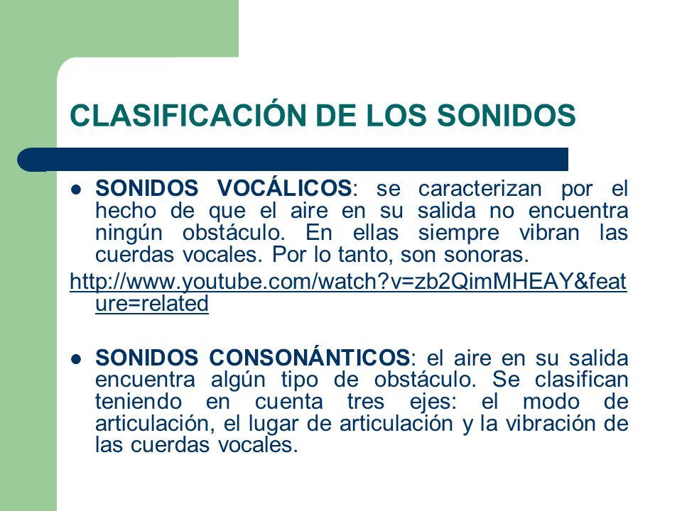 CLASIFICACIÓN DE LOS SONIDOS SONIDOS VOCÁLICOS: se caracterizan por el hecho de que el aire en su salida no encuentra ningún obstáculo. En ellas siemp