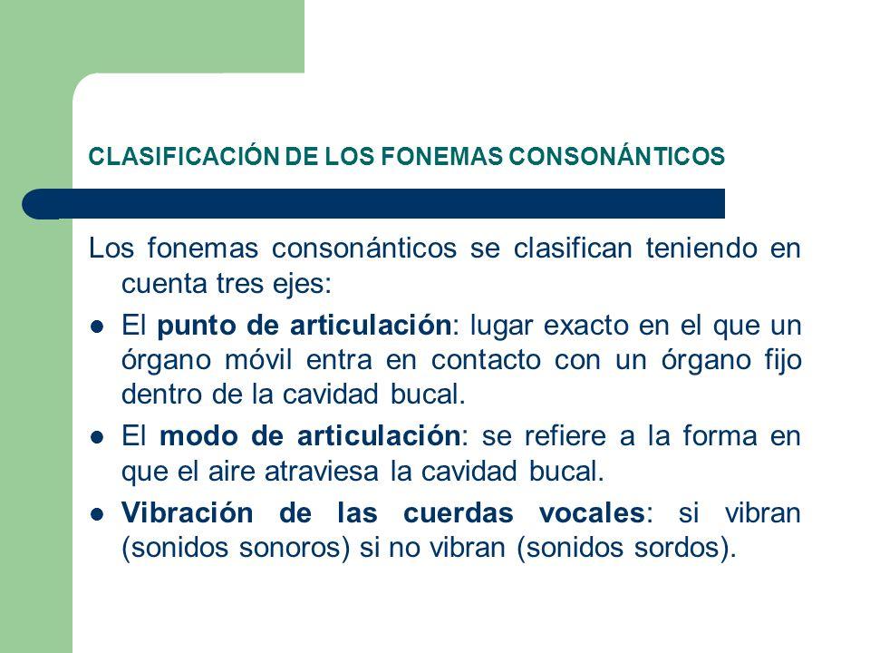 CLASIFICACIÓN DE LOS FONEMAS CONSONÁNTICOS Los fonemas consonánticos se clasifican teniendo en cuenta tres ejes: El punto de articulación: lugar exact
