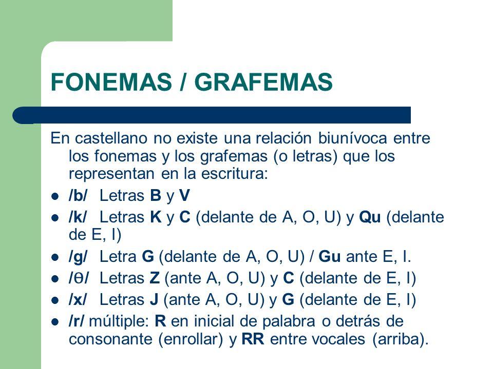 FONEMAS / GRAFEMAS En castellano no existe una relación biunívoca entre los fonemas y los grafemas (o letras) que los representan en la escritura: /b/