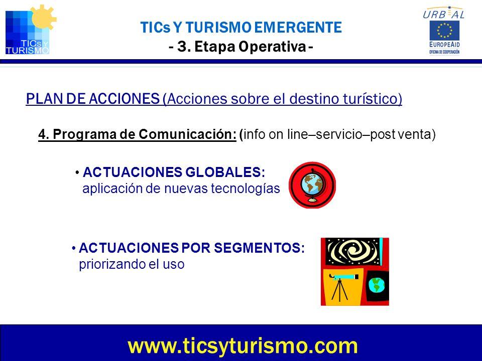 TICs Y TURISMO EMERGENTE - 3. Etapa Operativa - PLAN DE ACCIONES (Acciones sobre el destino turístico) www.ticsyturismo.com 4. Programa de Comunicació