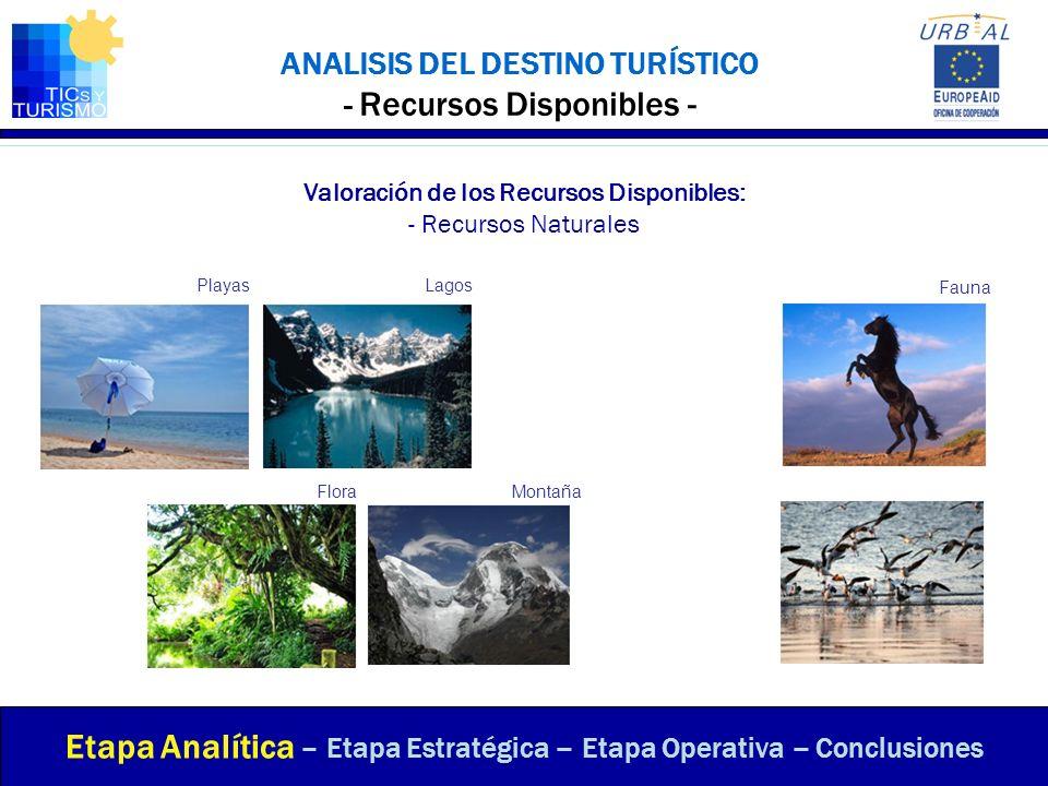 ANALISIS DEL DESTINO TURÍSTICO - Recursos Disponibles - Valoración de los Recursos Disponibles: - Recursos Naturales Etapa Analítica – Etapa Estratégi