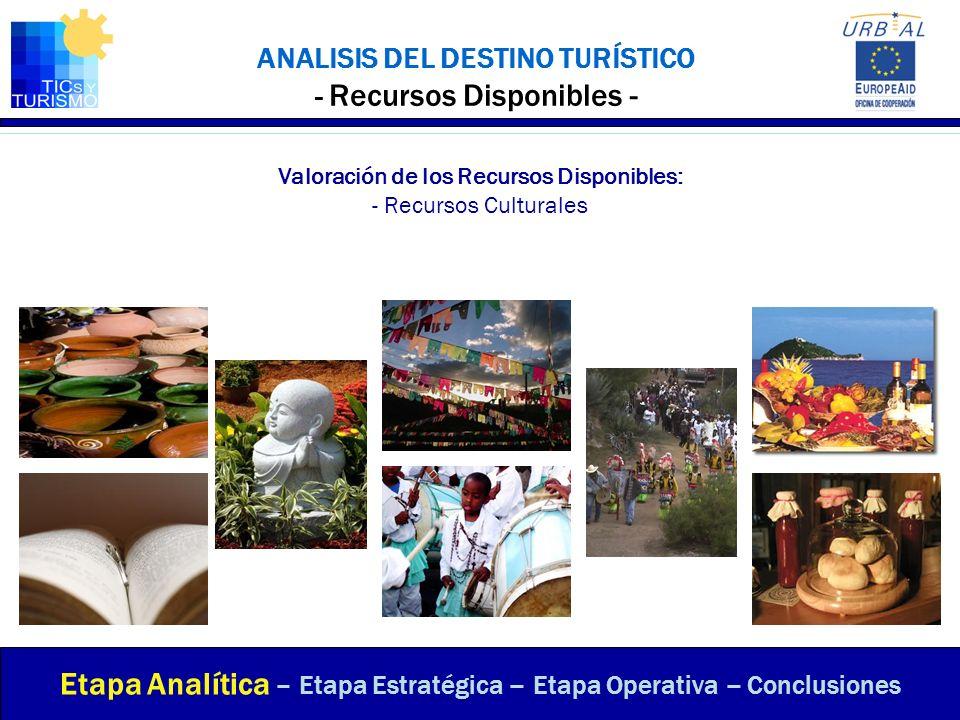 ANALISIS DEL DESTINO TURÍSTICO - Recursos Disponibles - Valoración de los Recursos Disponibles: - Recursos Culturales Etapa Analítica – Etapa Estratég