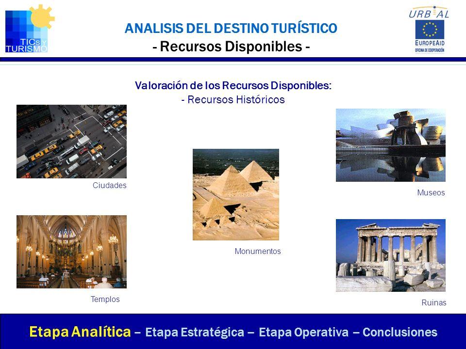 ANALISIS DEL DESTINO TURÍSTICO - Recursos Disponibles - Valoración de los Recursos Disponibles: - Recursos Históricos Etapa Analítica – Etapa Estratég