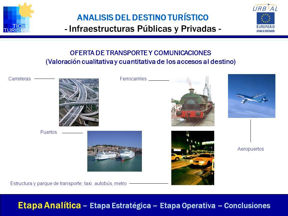 ANALISIS DEL DESTINO TURÍSTICO - Infraestructuras Públicas y Privadas - OFERTA DE TRANSPORTE Y COMUNICACIONES (Valoración cualitativa y cuantitativa d
