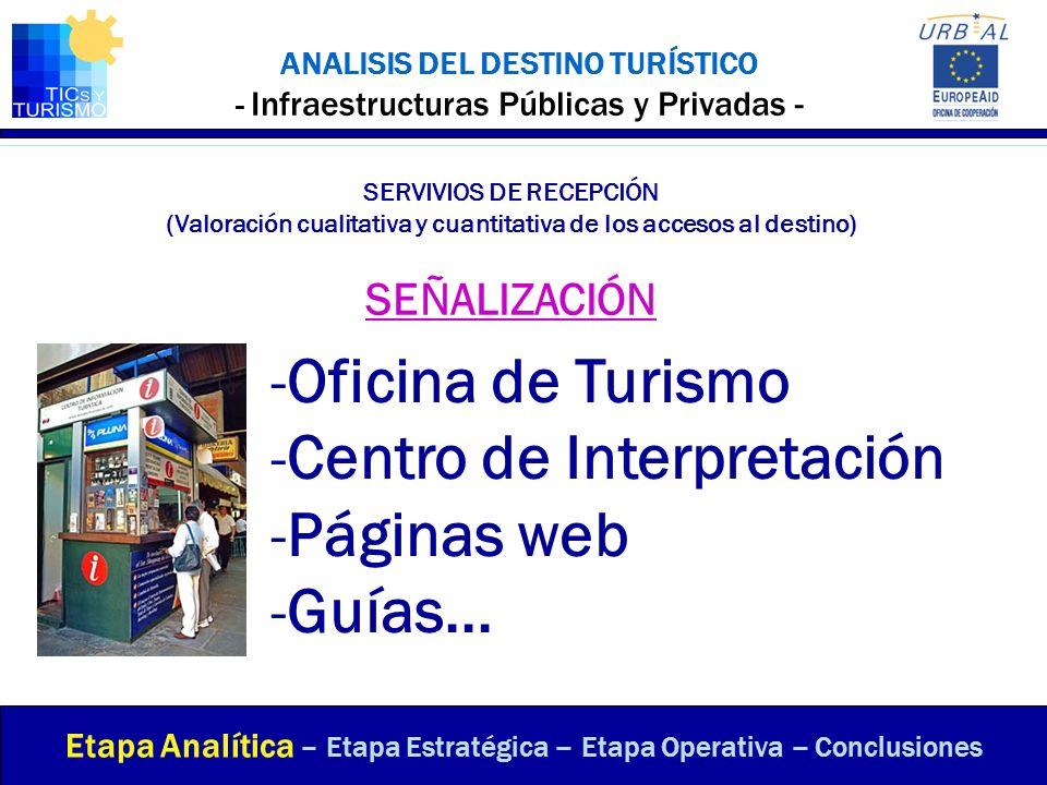 ANALISIS DEL DESTINO TURÍSTICO - Infraestructuras Públicas y Privadas - SERVIVIOS DE RECEPCIÓN (Valoración cualitativa y cuantitativa de los accesos a