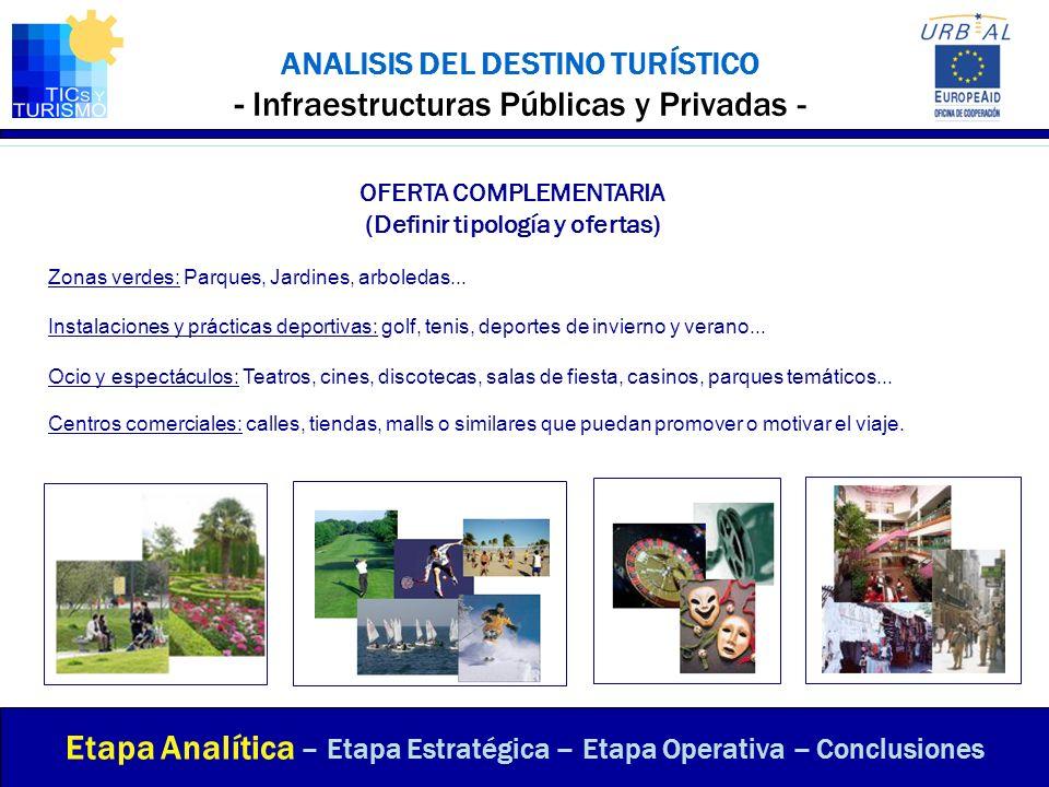 ANALISIS DEL DESTINO TURÍSTICO - Infraestructuras Públicas y Privadas - OFERTA COMPLEMENTARIA (Definir tipología y ofertas) Etapa Analítica – Etapa Es