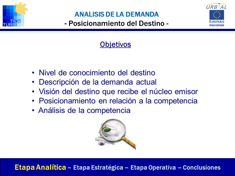 ANALISIS DE LA DEMANDA - Posicionamiento del Destino - Objetivos Etapa Analítica – Etapa Estratégica – Etapa Operativa – Conclusiones Nivel de conocim