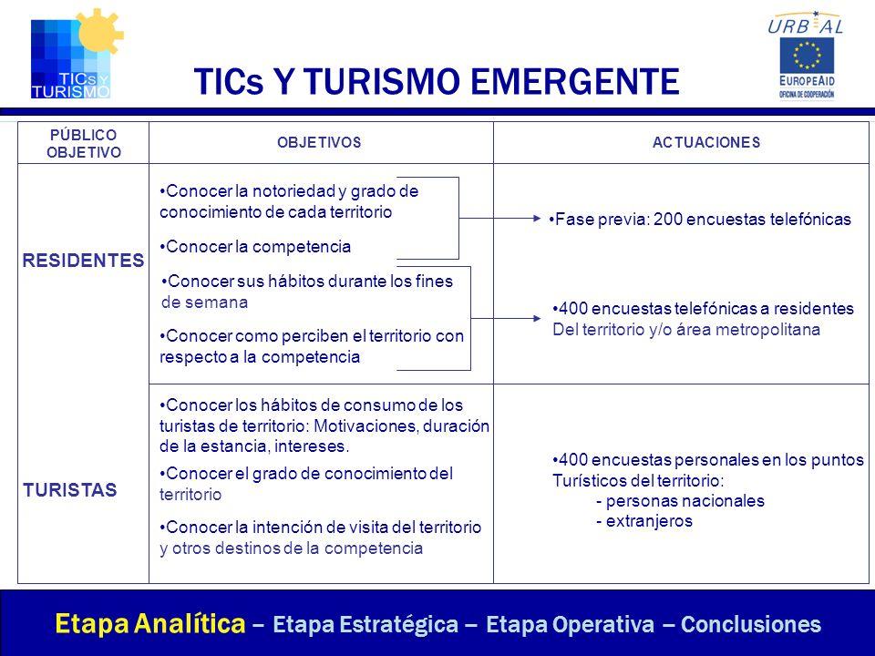 TICs Y TURISMO EMERGENTE Etapa Analítica – Etapa Estratégica – Etapa Operativa – Conclusiones PÚBLICO OBJETIVO OBJETIVOSACTUACIONES RESIDENTES TURISTA