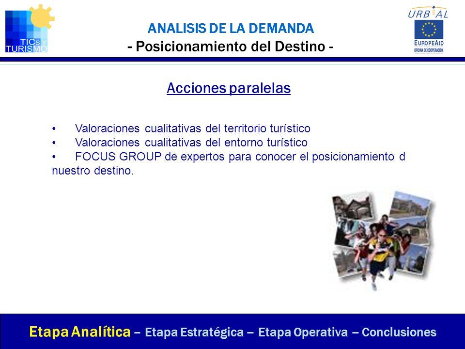 ANALISIS DE LA DEMANDA - Posicionamiento del Destino - Acciones paralelas Etapa Analítica – Etapa Estratégica – Etapa Operativa – Conclusiones Valorac