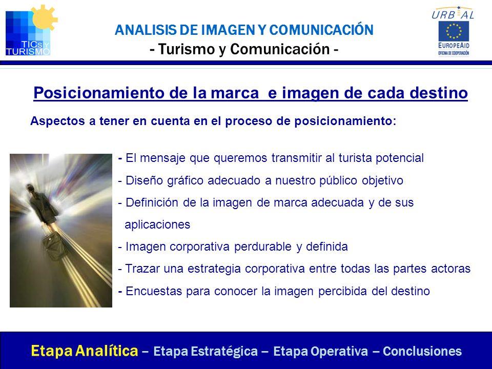 ANALISIS DE IMAGEN Y COMUNICACIÓN - Turismo y Comunicación - Posicionamiento de la marca e imagen de cada destino Etapa Analítica – Etapa Estratégica
