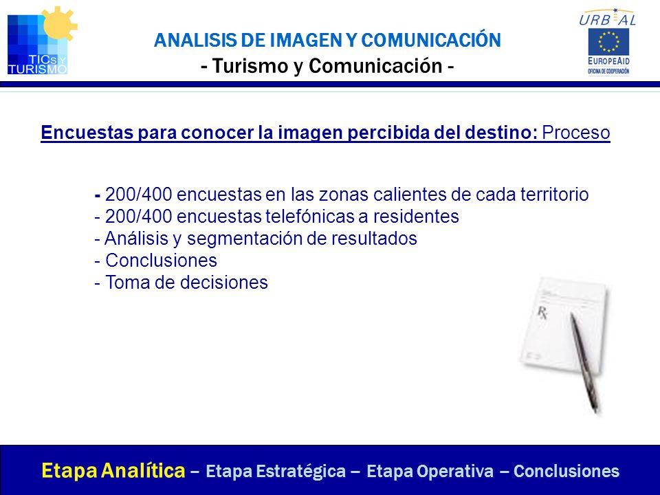 ANALISIS DE IMAGEN Y COMUNICACIÓN - Turismo y Comunicación - Etapa Analítica – Etapa Estratégica – Etapa Operativa – Conclusiones Encuestas para conoc