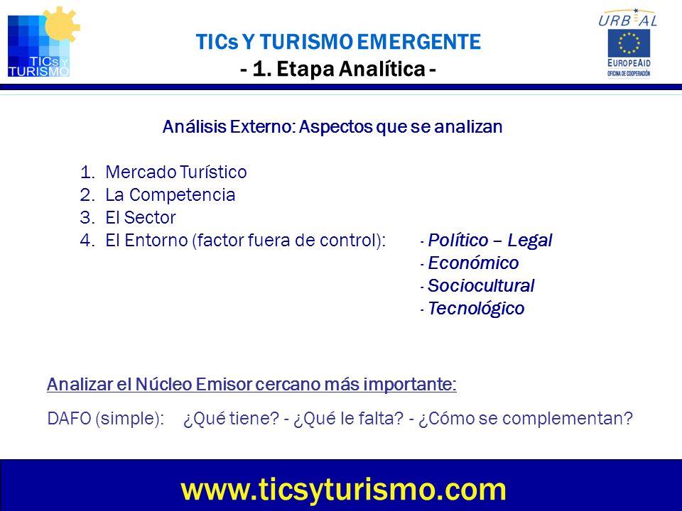TICs Y TURISMO EMERGENTE - 1. Etapa Analítica - Análisis Externo: Aspectos que se analizan 1.Mercado Turístico 2.La Competencia 3.El Sector 4.El Entor