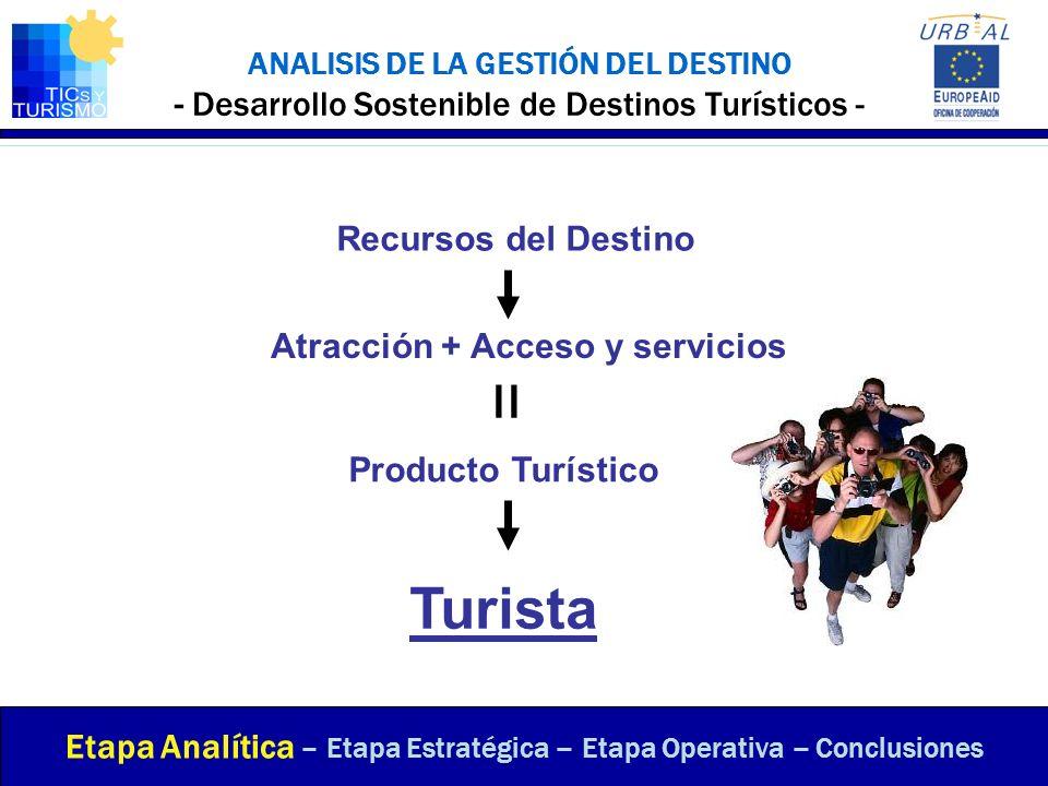 ANALISIS DE LA GESTIÓN DEL DESTINO - Desarrollo Sostenible de Destinos Turísticos - Etapa Analítica – Etapa Estratégica – Etapa Operativa – Conclusion