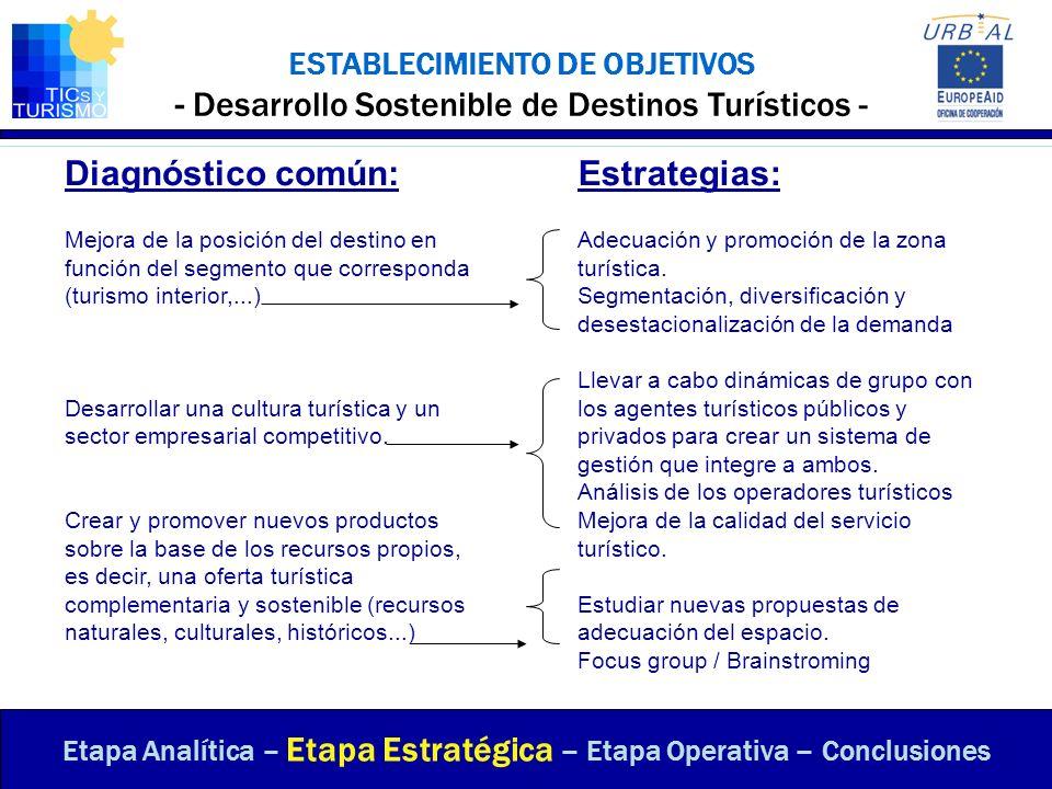 ESTABLECIMIENTO DE OBJETIVOS - Desarrollo Sostenible de Destinos Turísticos - Etapa Analítica – Etapa Estratégica – Etapa Operativa – Conclusiones Dia