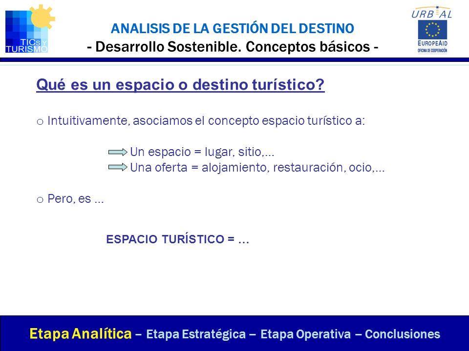 ANALISIS DE LA GESTIÓN DEL DESTINO - Desarrollo Sostenible. Conceptos básicos - Etapa Analítica – Etapa Estratégica – Etapa Operativa – Conclusiones Q