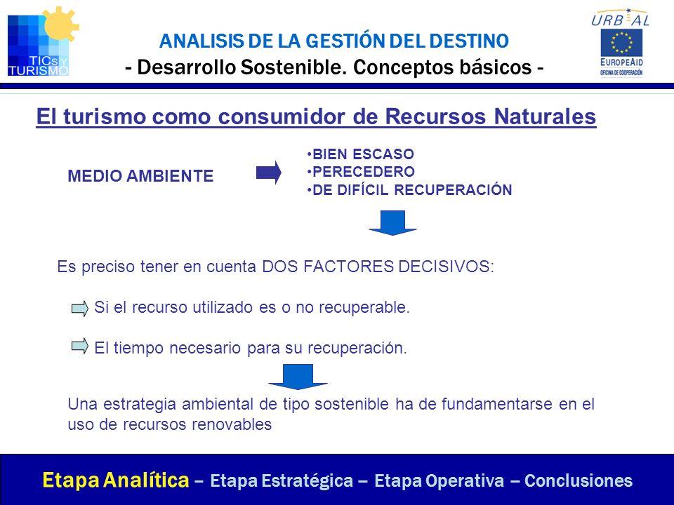 ANALISIS DE LA GESTIÓN DEL DESTINO - Desarrollo Sostenible. Conceptos básicos - Etapa Analítica – Etapa Estratégica – Etapa Operativa – Conclusiones E