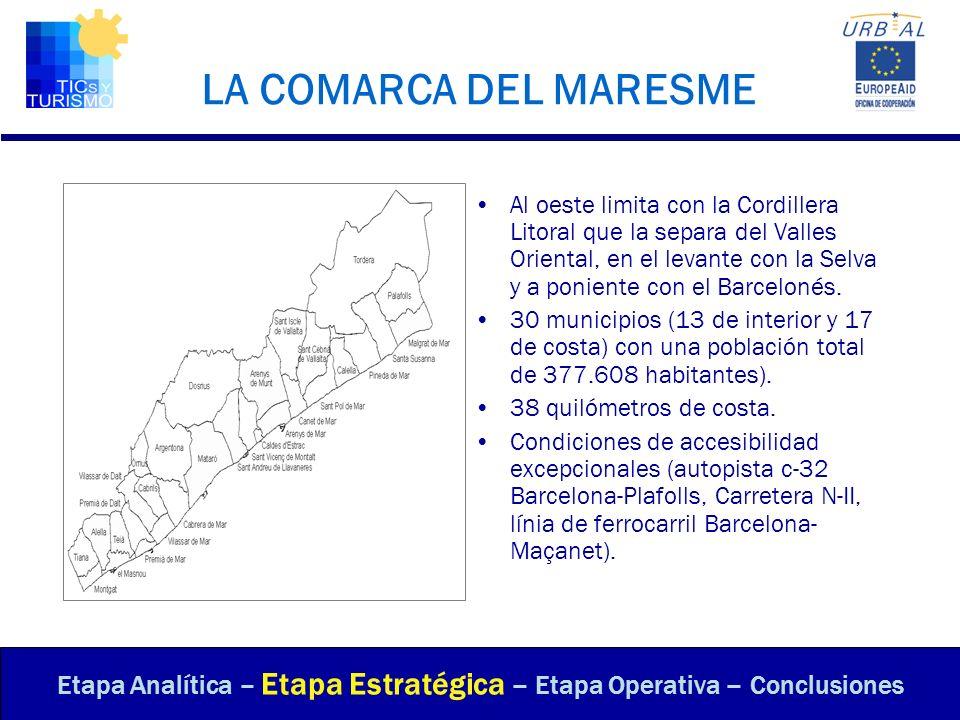 LA COMARCA DEL MARESME Al oeste limita con la Cordillera Litoral que la separa del Valles Oriental, en el levante con la Selva y a poniente con el Bar