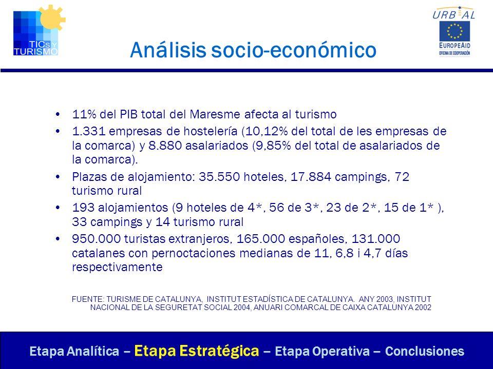 Análisis socio-económico 11% del PIB total del Maresme afecta al turismo 1.331 empresas de hostelería (10,12% del total de les empresas de la comarca)
