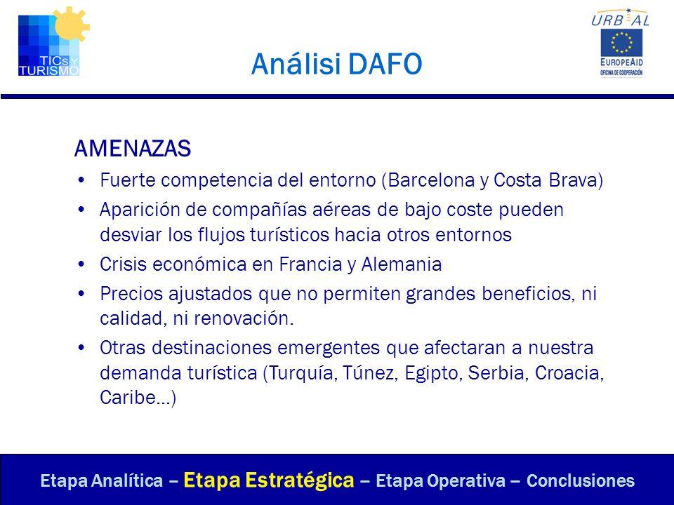 AMENAZAS Fuerte competencia del entorno (Barcelona y Costa Brava) Aparición de compañías aéreas de bajo coste pueden desviar los flujos turísticos hac